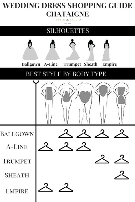 WEDDING DRESS Body type cheat sheet